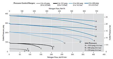 Flow Curves Blog Image resized 600