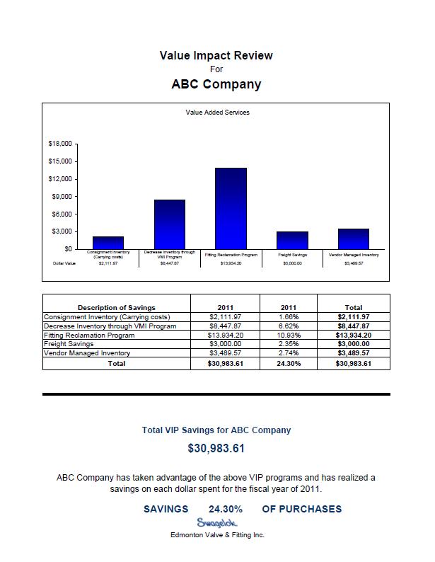 ABC Summary Image
