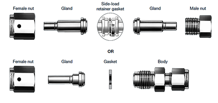 The Advantages of Swagelok VCR and VCO Fittings