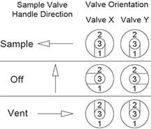 2-valve-switching-valve-diagram.jpg