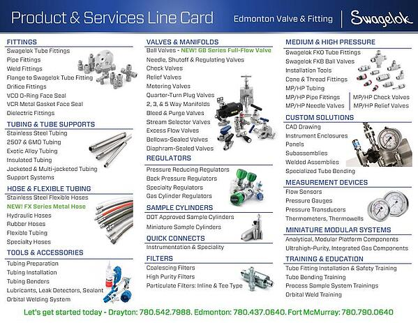 Product and Services Line Card 2020 p1_web
