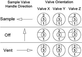 3-valve-switching-valve-diagram.jpg
