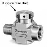 rupture disc unit