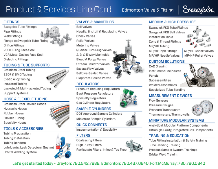 Product & Services Line Card - 2019 Front & Back_Page_1