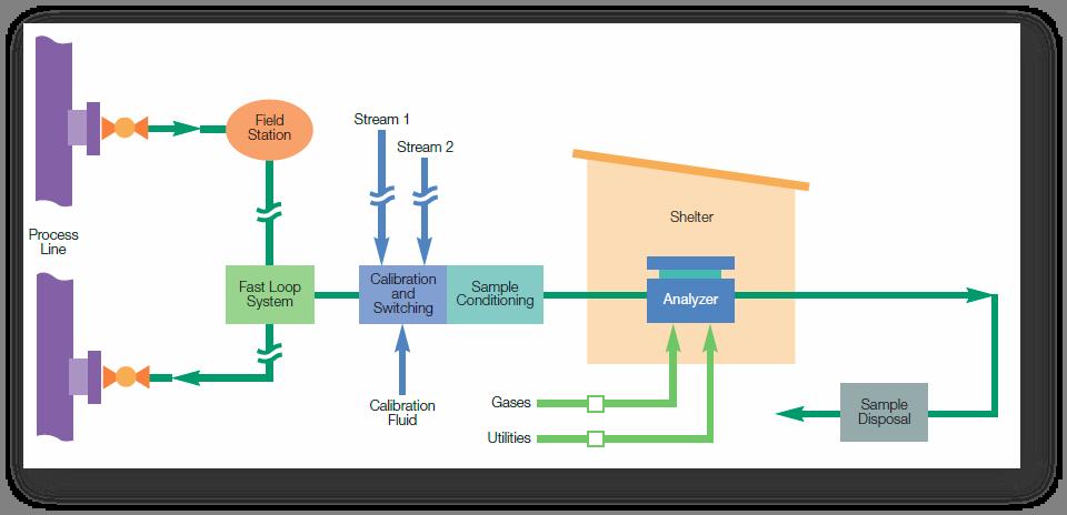sample_system.png