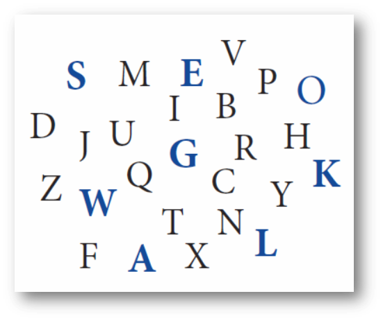 Alphabet Soup A-E: Shedding Some Light On Swagelok Acronyms