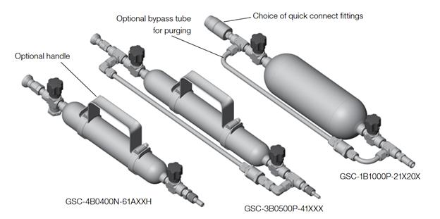 Choosing Grab Sampling Systems for Sampling of Water in SAGD Operations