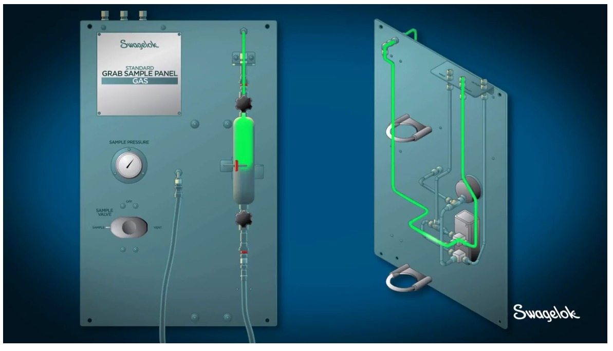 Video: Animation Shows How to Use Swagelok's Standard Gas Panel